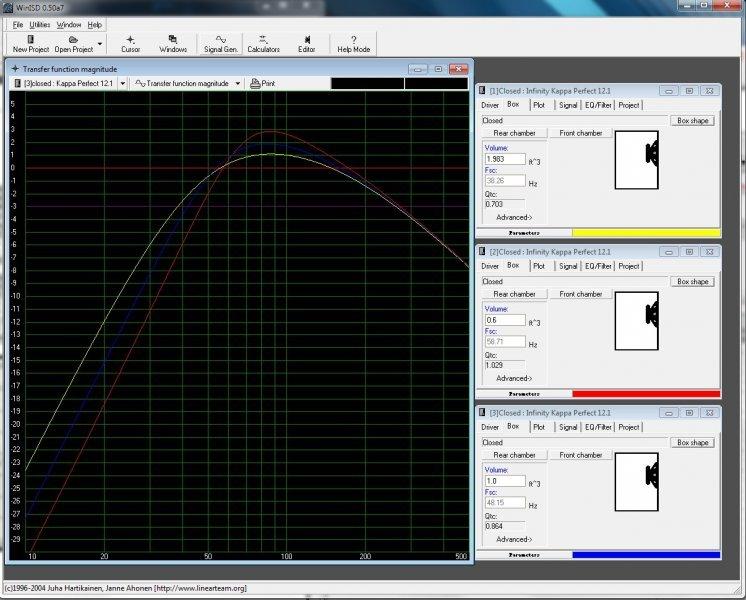 sealed-enclosure-response-curves